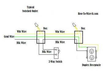 Wiring Two Outlets In One Box Diagram from qph.fs.quoracdn.net