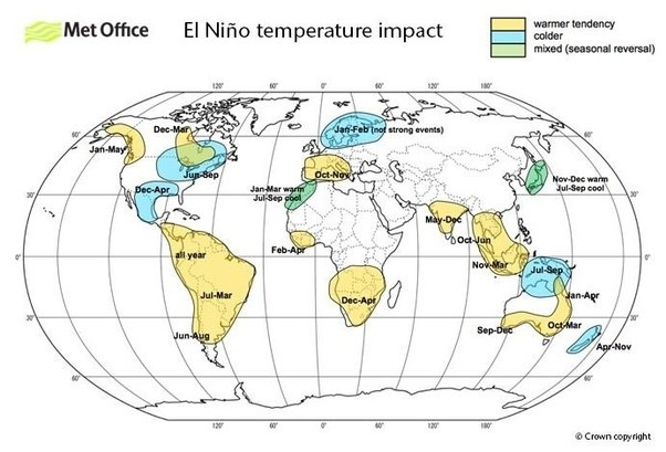 What Causes El Nino What Are Its Effects Over Asia Quora