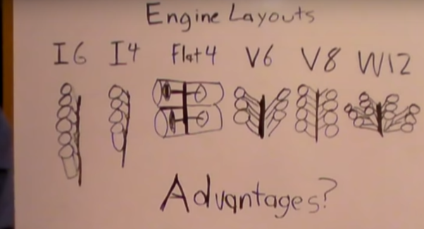 What is the difference between a V6 and a V8 engine? - Quora