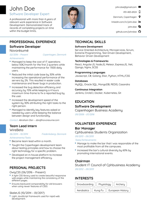 Here Is A An Examples For A Software Developer Expert Resume That You Can  Use As Inspiration When Creating Yours: