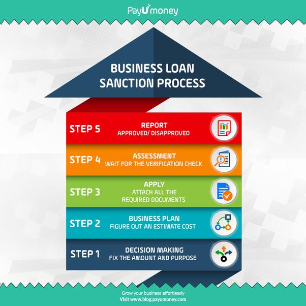 Cash loan pasay image 4