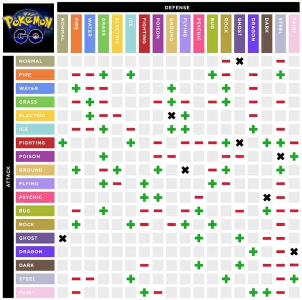 Is it possible to have a Pokemon team with all the super