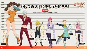 Which Anime Character Is The Tallest Of All Quora