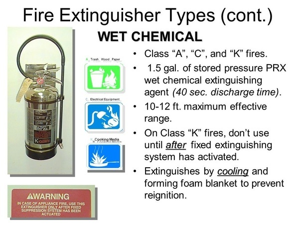 Which fire extinguisher is used for kitchen fires, other than those ...