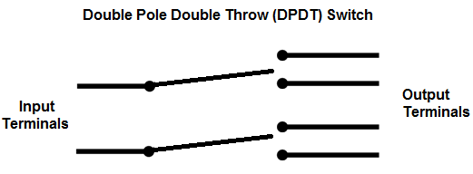 what is meant by dpst switches