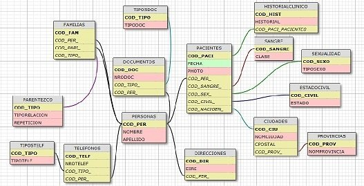 What is the best free db schema design tool quora it allows users to reverse engineer existing databases perform data profiling on source databases and auto generate etl metadata1 ccuart Choice Image
