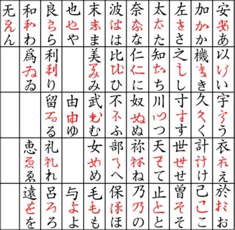 Quelle Est La Difference Entre Katakana Et Hiragana Quora
