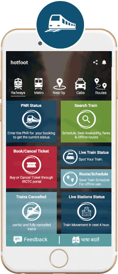 Refer the image below and find 3 Easy steps to check you PNR status on the  Hotfoot app
