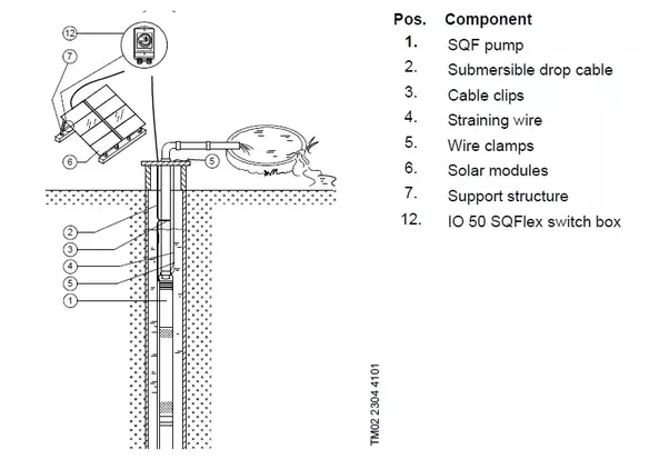 Could someone please provide me the circuit diagram of a solar water this is rigged up to a control unit box a few circuit breakers here and there of course and voila this circuit looks something like this cheapraybanclubmaster Image collections