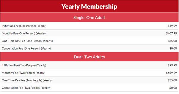 Cost of silver singles membership