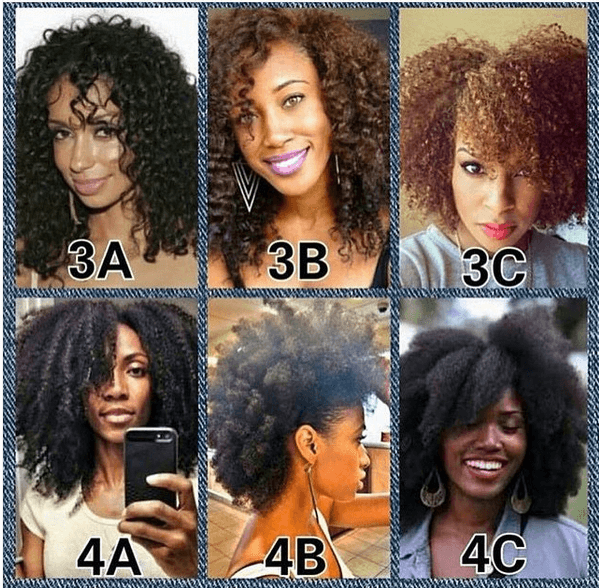 Why is West African hair different from African Americans