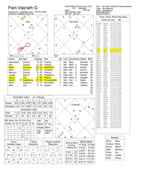 Vedic Astrology Can Someone In Vedic Astrology Provide
