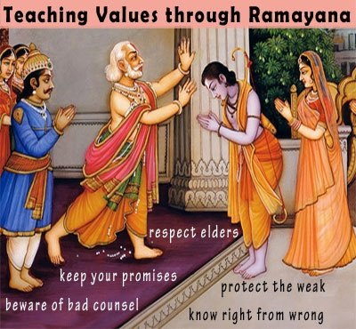 Moral Stories From Ramayana For Kids