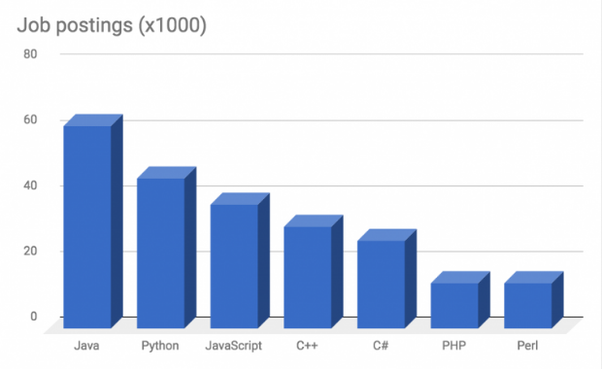 What are the best sources to learn advanced JavaScript? - Quora