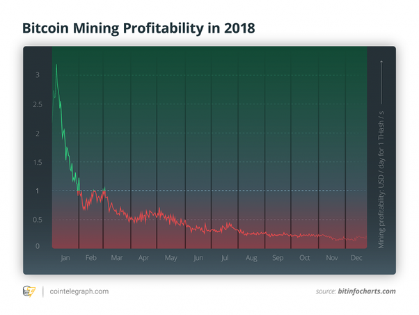 invest in cryptocurrency mining