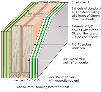 how to build a better soundproof plywood wall quora