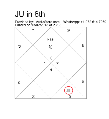 What Is The 8th House In Astrology