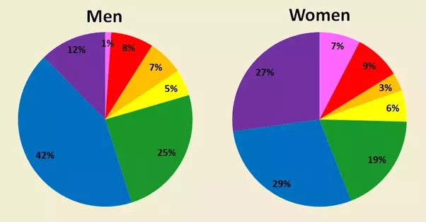 Why is pink the most popular colour for girls? - Quora