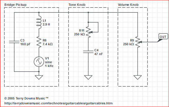 What do the s on my electric guitar do? - Quora Dean Razorback Volume Pot Wiring Diagram on