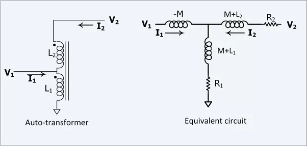 What is the equivalent circuit for autotransformers impedances