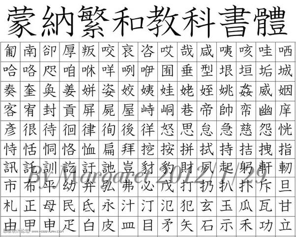 Additional Chinese fonts (KaiTi FangSong...)