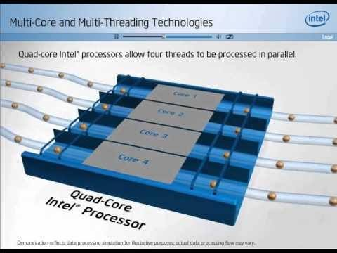 how to find threads cpu