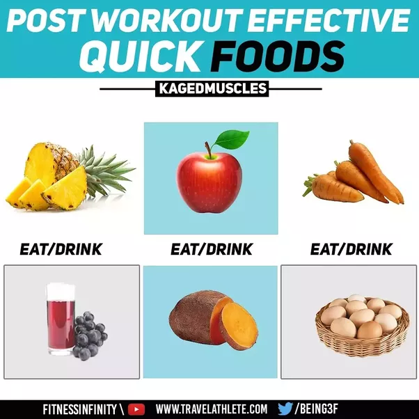 Pre And Post Workout Food List