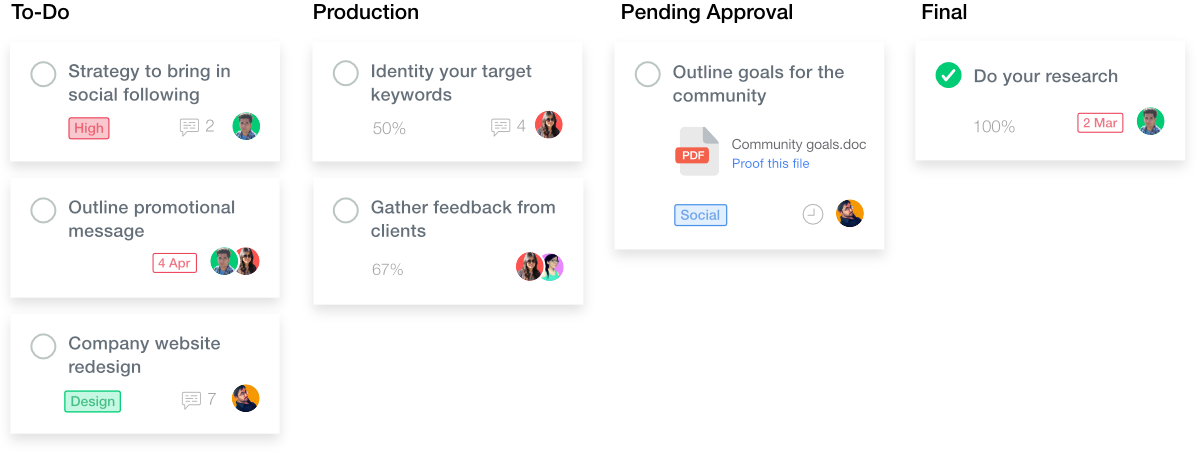 What are your favorite kanban tools besides Trello? - Quora
