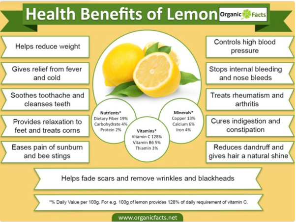 lemonade diet for high blood pressure