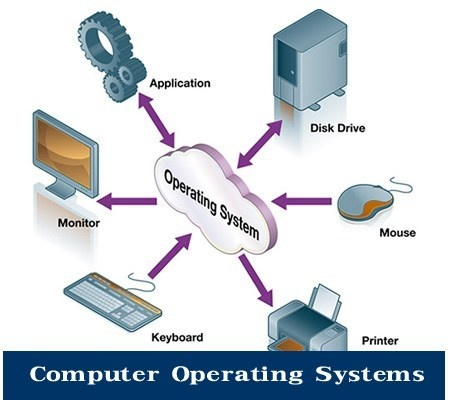 Is there a good online course for operating systems being