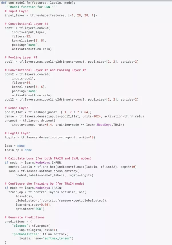 What does AI code look like?