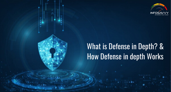 What Is Defense In Depth Strategy Quora