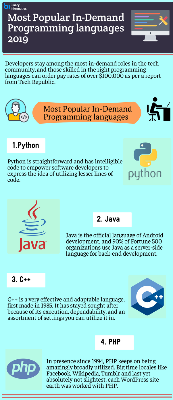 Which languages and frameworks should be known by a web