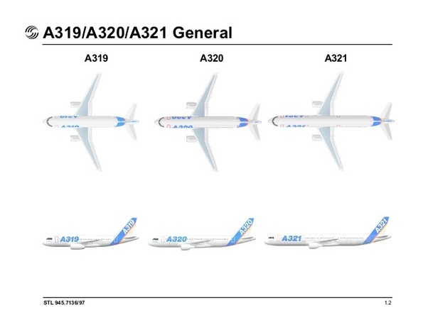what is the difference between the airbus a320 and 321 aircraft quora rh quora com Airbus A330 Airbus A330