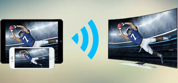 Screen Mirroring In A Samsung Smart Tv, Does Samsung Smart Tv Have Screen Mirroring