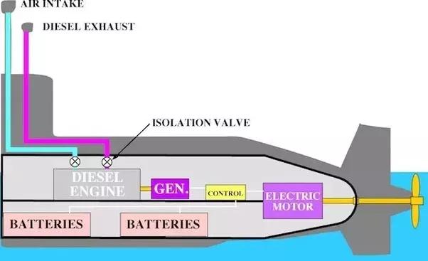 Main Qimg B Fc Abcdc Ddced Bafef B on Simple Steam Engine Diagram