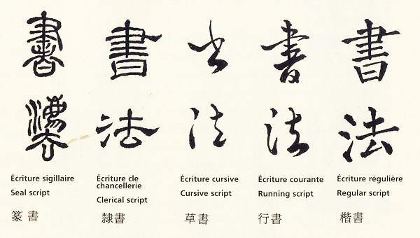 Are simplified characters being used in calligraphy or is