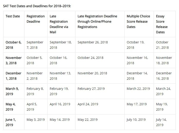 What is the SAT exam date, and what is the application