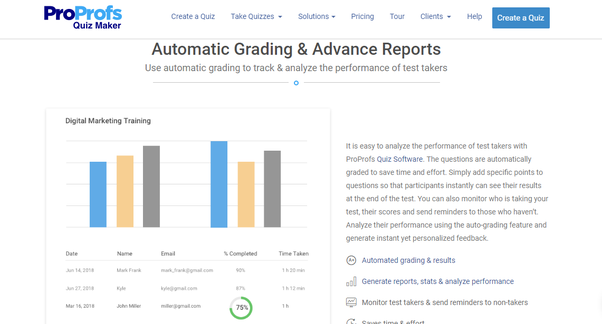 What is the best software for taking online tests for