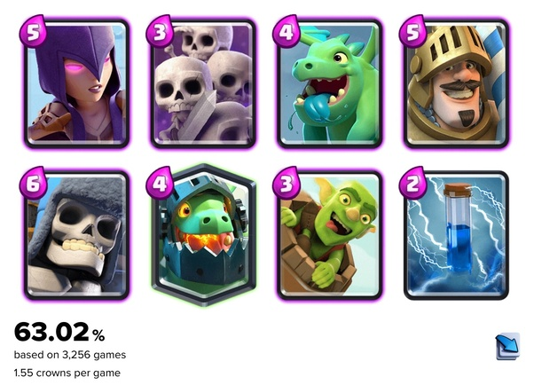 What Is The Best Clash Royale Deck For Arena 7 Quora