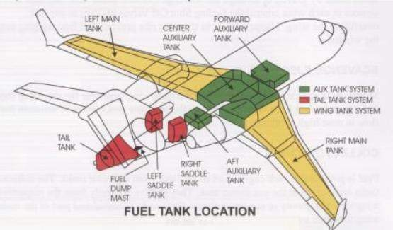 Where Is Fuel In A Passenger Aircraft Stored And What Is The Typical