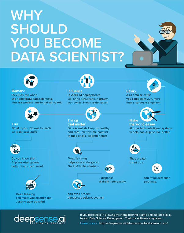 Why data science have huge vacancies? - Quora