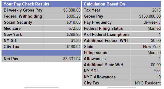state payroll tax calculator