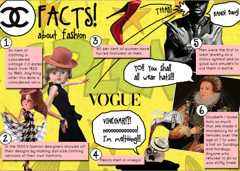 1920's Fashion for Women Facts: History