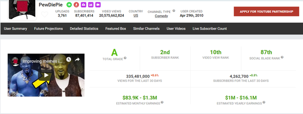 Why is it so important for PewDiePie to beat T-Series? - Quora