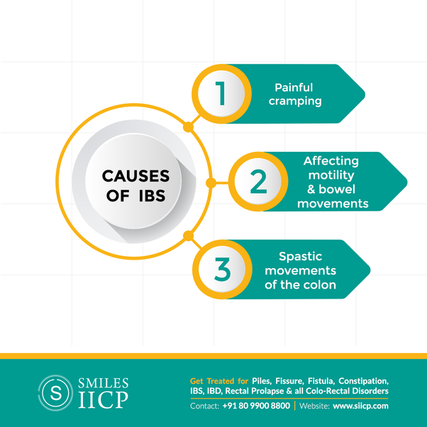 What is the ayurvedic treatment for IBS (Irritable Bowel