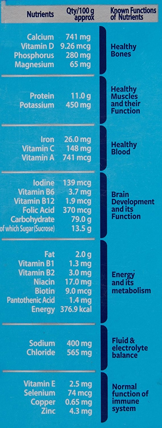 Horlicks Drink Nutrition Facts Besto Blog