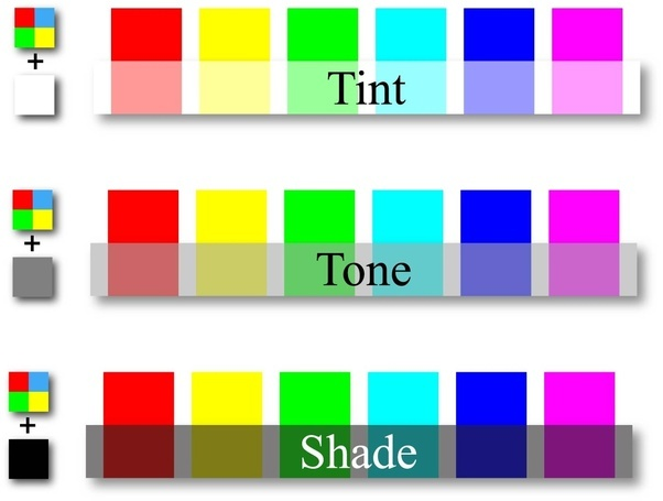 Is there a proper method to find pastel-tone colors? - Quora