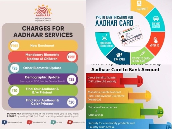 What are the disadvantage of aadhar card? - Quora