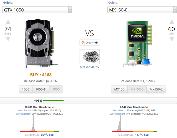 Which combination is better among these two: Intel i5 8th Gen +